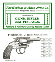Hopkins & Allen c1901 - Forehand Guns Catalog
