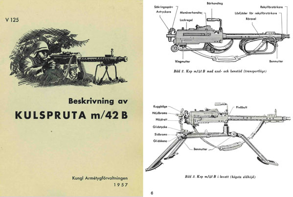 Kulspruta 1957 Beskrivning m/42b- Browning M1919 LMG Manual (Swedish)