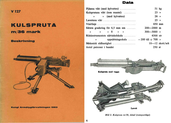 Kulspruta 1963 m/36 Beskriving- Browning M1917A1 HMG Manual (Sweden)