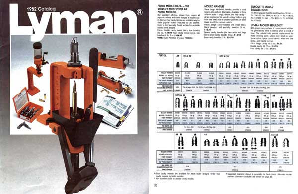 Lyman 1982 Reloading, Guns and Sights