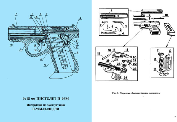Russian P-96M 1976 9x18 mm Pistol Manual