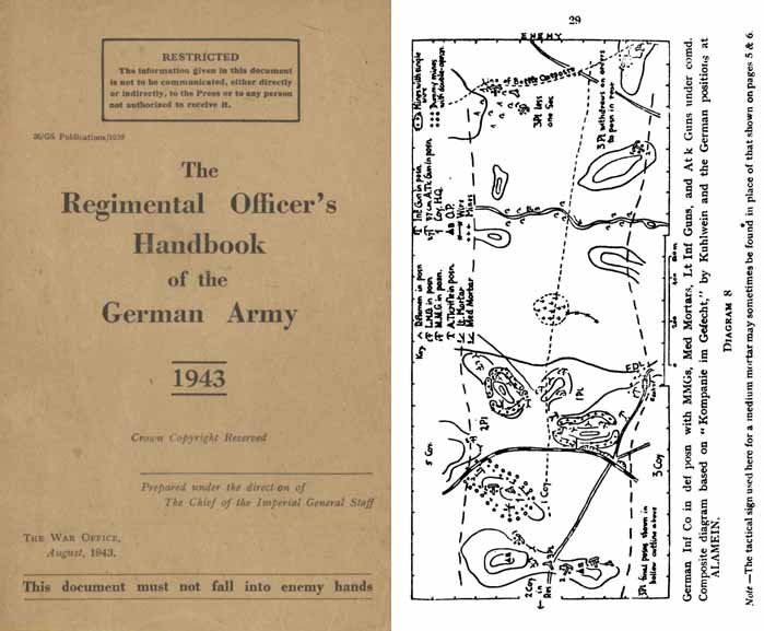 Regimental 1943 Officer's Handbook- UK about German Army- Manual
