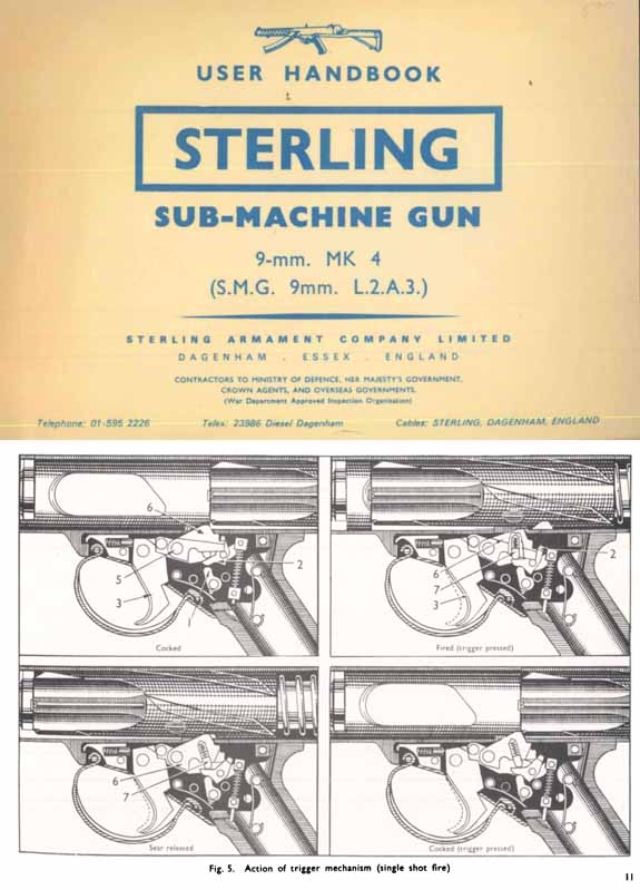 Sterling MK4 SMG 9mm L.2.A.3 c1970 User Guide (UK)