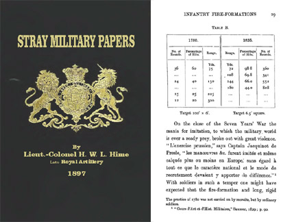 Stray Military Papers 1897