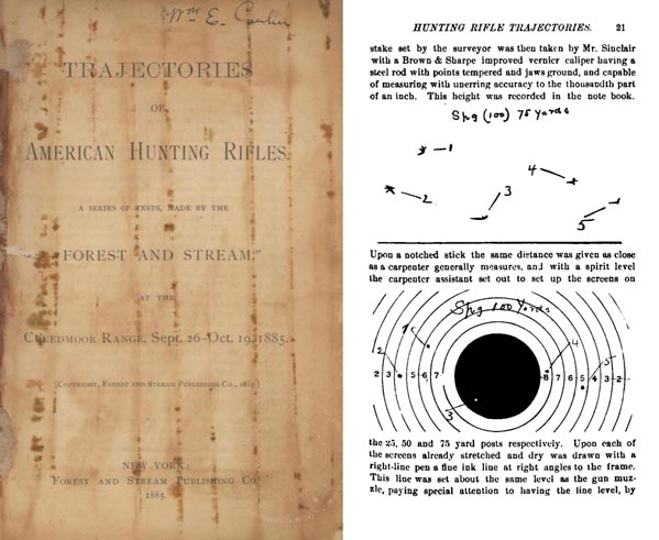 Trajectories of American Hunting Rifles 1885- Tests at Creedmore