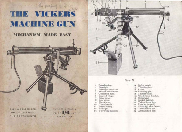 Vickers 1940 Water Cooled Machine Gun Made Easy
