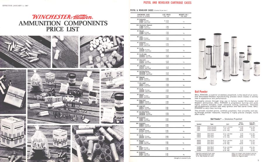 Winchester 1967 Ammunition Catalog