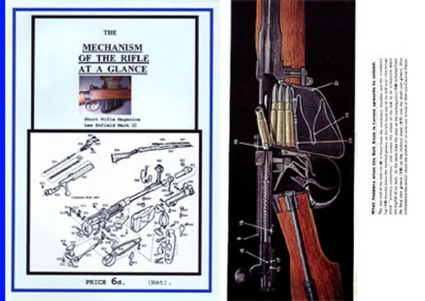 Lee Enfield Mechanism MK III Short Magazine Rifle