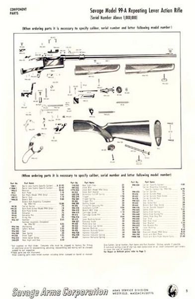Cornell Publications -Savage 1960 - Stevens - Fox Component Parts ...