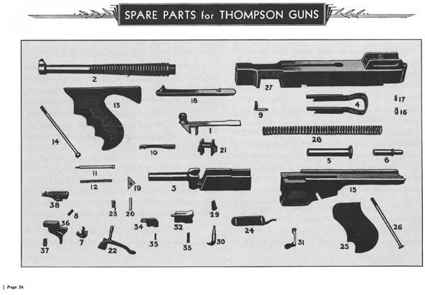 thompson machine gun coloring pages - photo#11