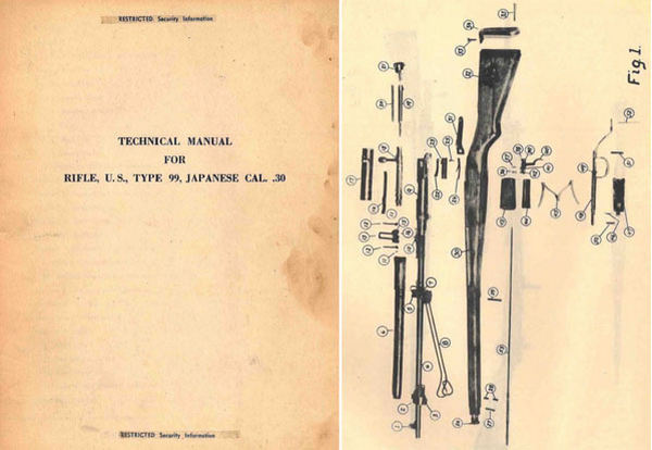 Arisaka c1943 Japanese Rifle Type 99 Manual (US Text)