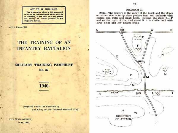 Battalion Training 1940 British Military Training Manual