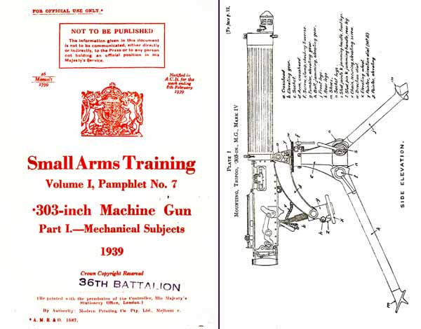 Vickers - .303 inch Machine Gun, Mechanical Parts - Small Arms Training 1939 - Australia