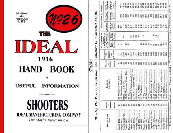 Ideal 1916 Hand Book of Useful Information No.26 Catalog