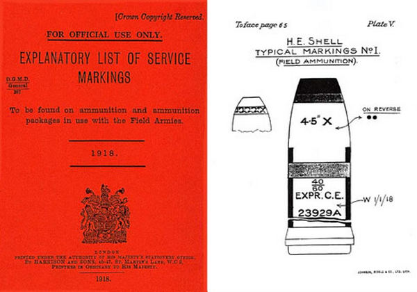 Explanatory List of Service Ammunition Markings 1918 (UK)