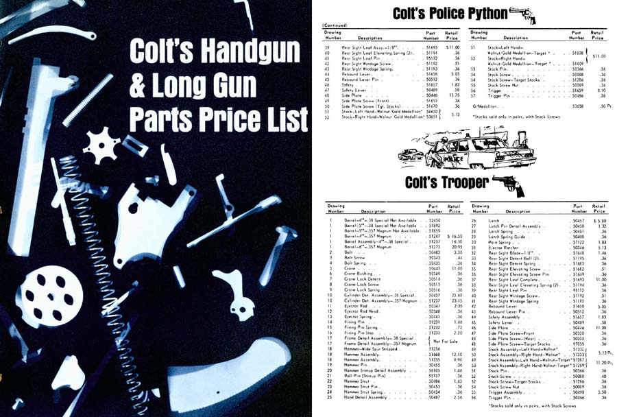 Colt 1969 Handgun & Long Gun Parts Price List