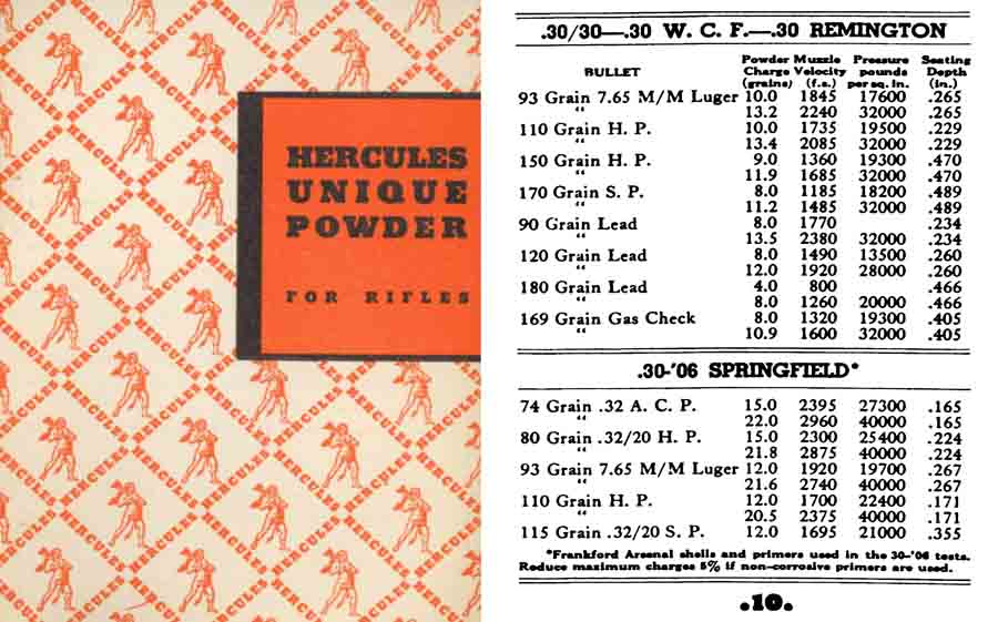 Hercules 1935 Unique Powder (Rifle Load Info)