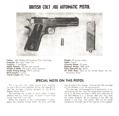 Colt (British) .455 Automatic Pistol Description