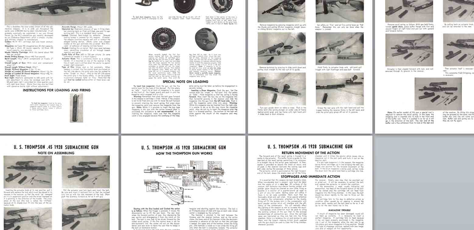 Thompson .45 U.S. Model 1928 Submachine Gun Manual