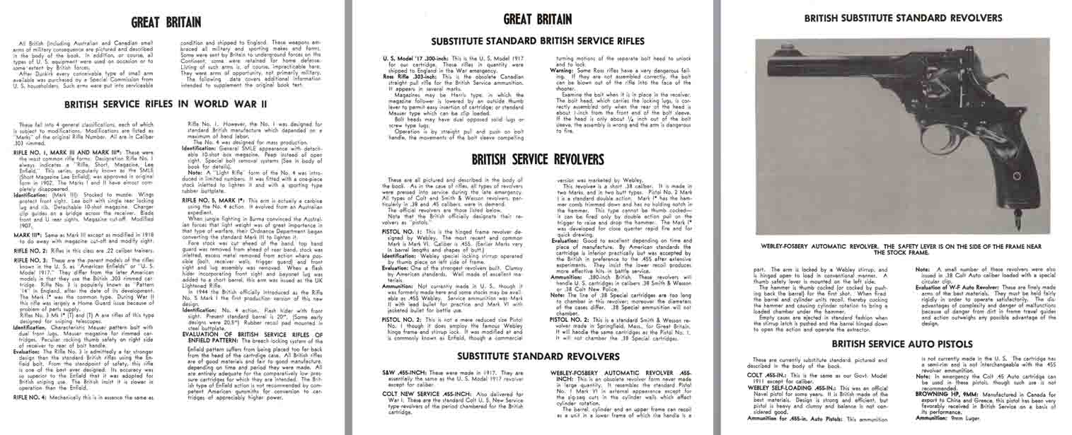 British WWII Service Rifles and Pistols Description and Identification