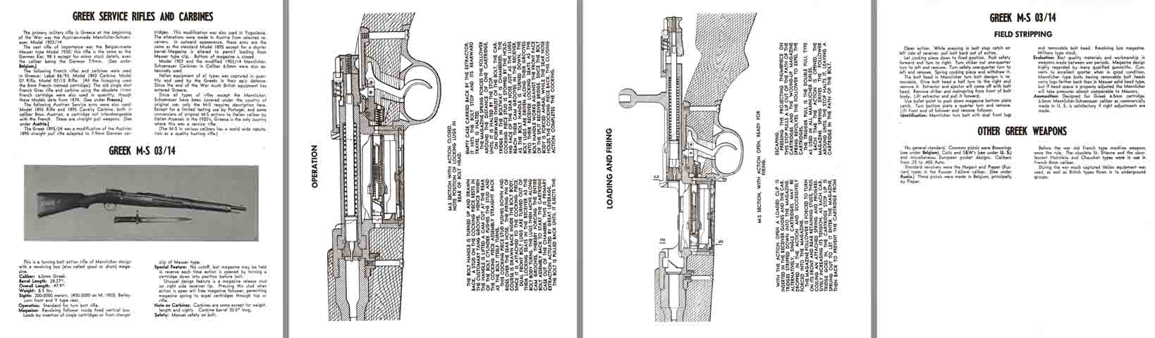 Greek WWII Rifles & Carbines Description & M-S 03/14 Manual