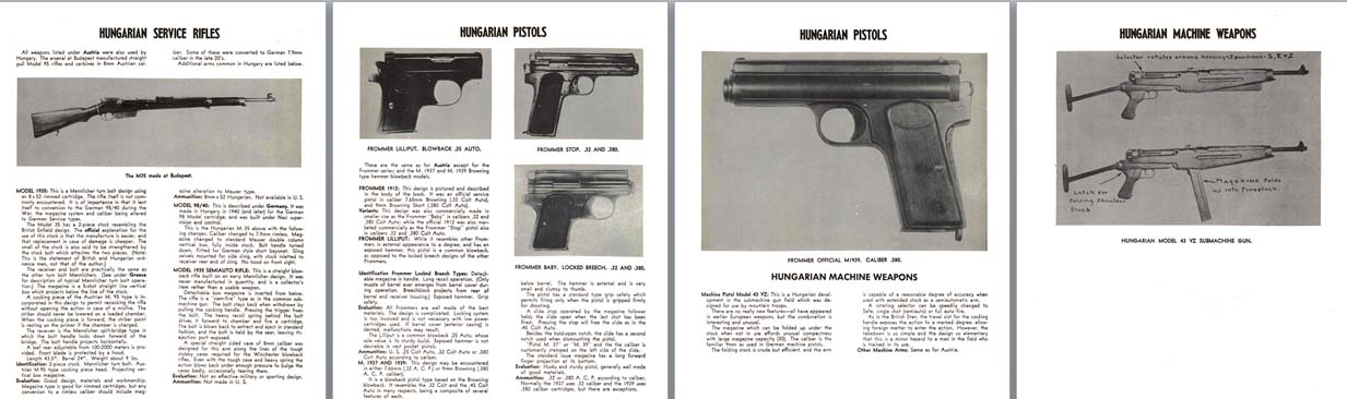 Hungarian WWII Rifles, Pistols & MGs Descriptions and Specs.
