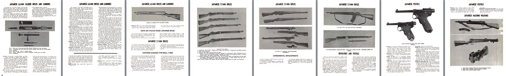 Japanese WWII Rifles, Pistols & MGs Description and Operation