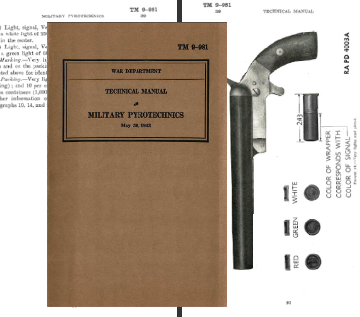 Military Pyrotechnics 1942 Technical Manual