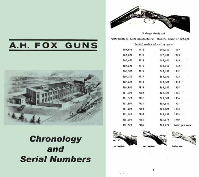 AH Fox Gun Chronology and Serial Numbers