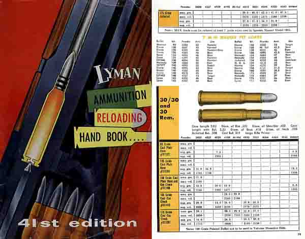 Ideal-Lyman 1957 No. 41 Ammunition and Reloading Catalog