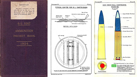 Ammunition Pocket Guide 1924 Admiralty, UK