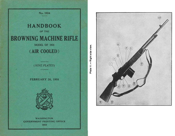 Browning 1918 BAR Automatic Rifle Handbook -Manual