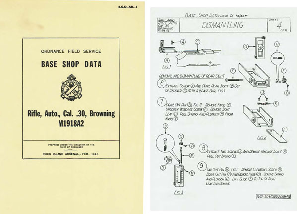 Browning 1943 Automatic Rifle BAR M1918A2 Base Shop Manual