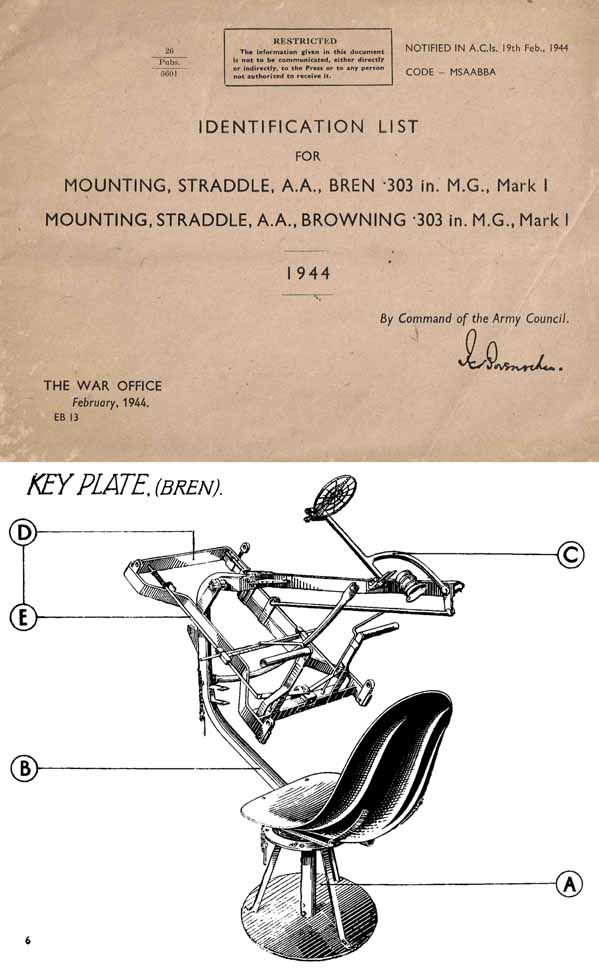 Bren 1944 & Browning .303 MGs Mk I Straddle Mounts Parts Manual