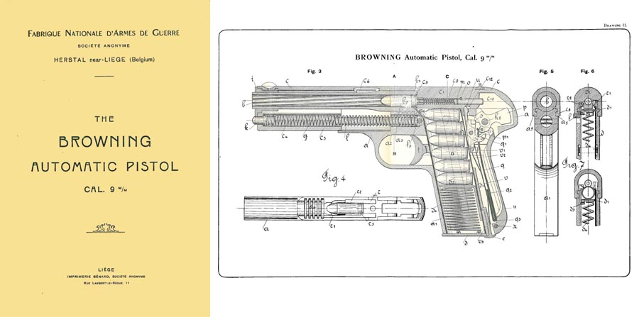 Browning 1903 Model FN Auto Pistol 9m/m Manual