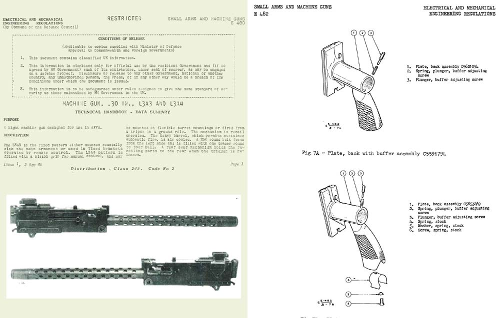 Browning 1964 M1919A1 (Brit: L3A3-L3A4) Technical Handbook- Manual (UK)