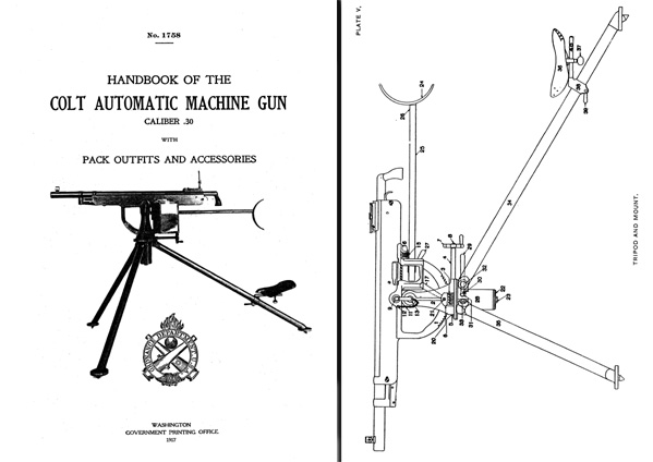 Colt-Browning 1901-1917- M1895 .30 cal Machine Gun (Potato Digger) Manual