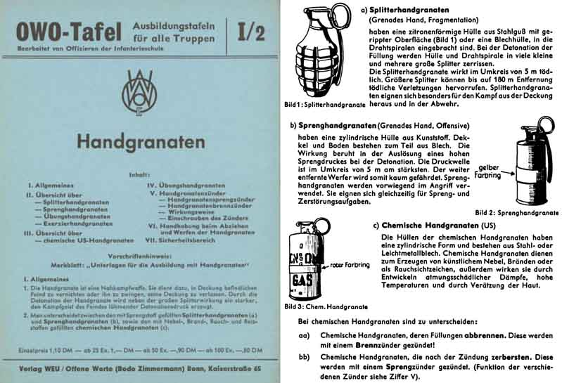Handgranten c1960 German Manual