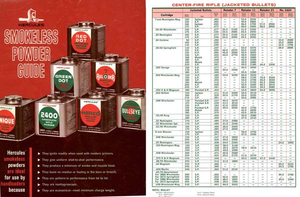 Hercules 1968 Smokeless Powder Catalog