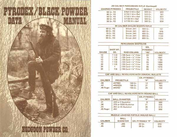 Hodgdon c1975 Black Powder Manual