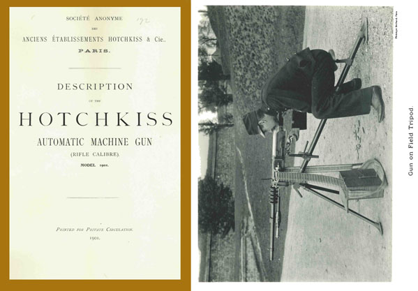 Hotchkiss 1901 Automatic Machine Gun (Rifle Cal.) Description- Manual