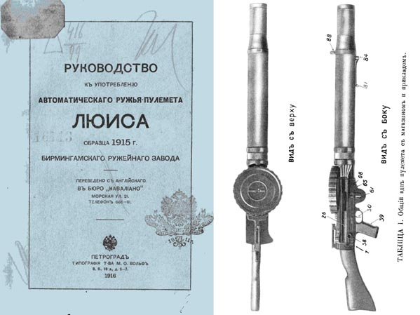 Lewis Machine Gun 1916 Russian Manual