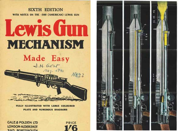 Lewis Gun 1941 Mechanism Made Easy-Manual
