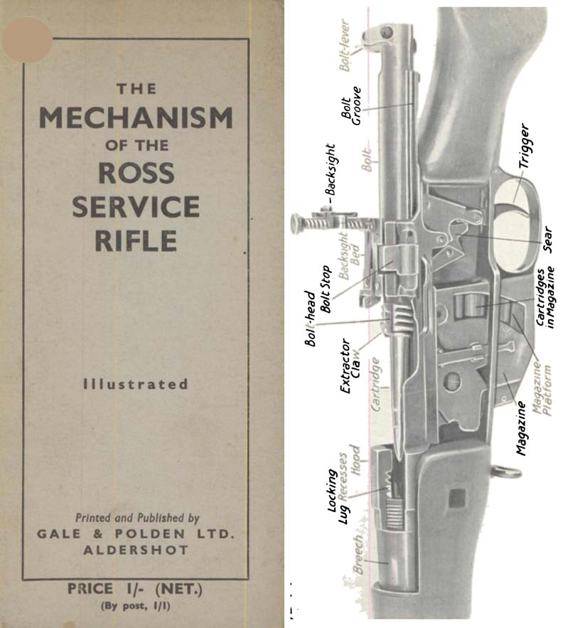 The Mechanism of the Ross Service Rifle c1940- Manual