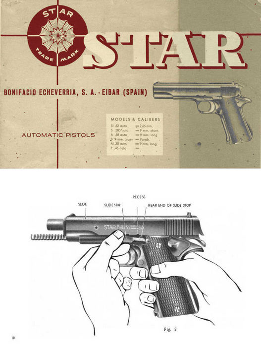 Star Pistols Models -SI, S, A, B, M, P Manual (English Text)