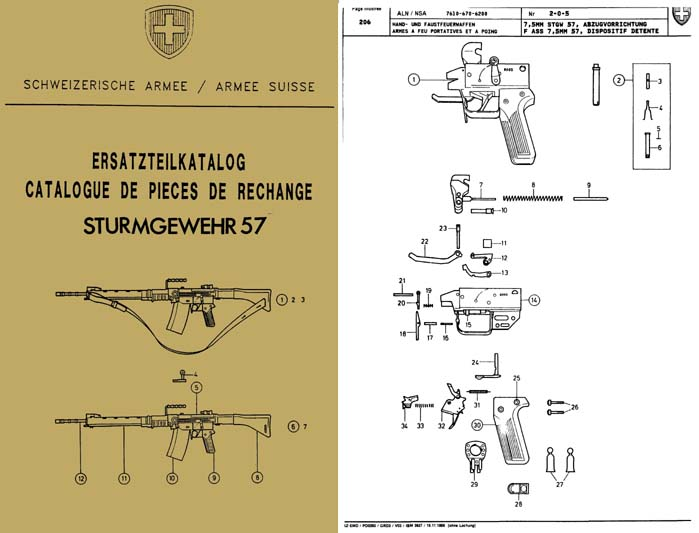 StG-57 MG Parts Catalog, 1990 Schweizerische Armee