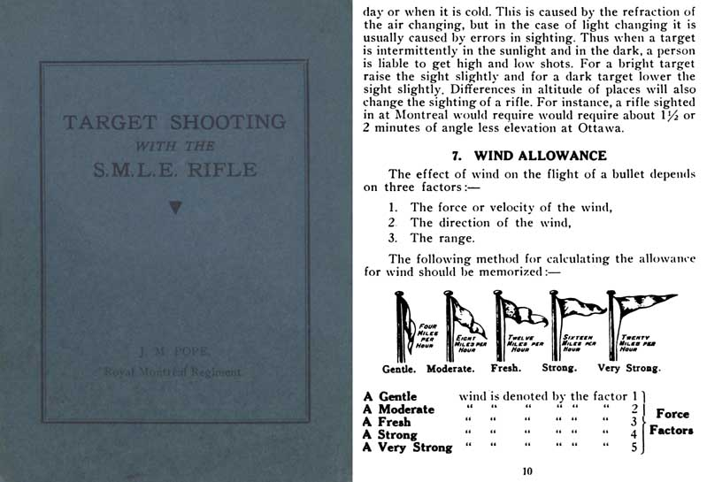 Target Shooting with the SMLE Rifle c1935