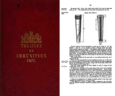 Treatise on Ammunition 1877, London, England