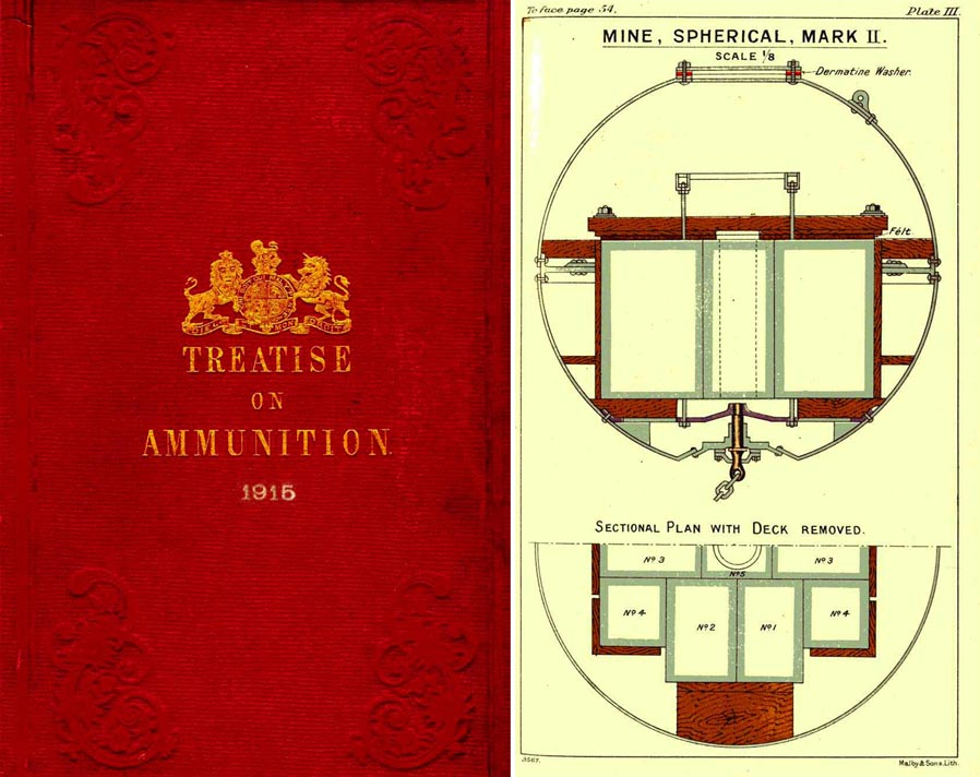 Treatise on Ammunition 1915, (COLOR) 10th Edition, London, England