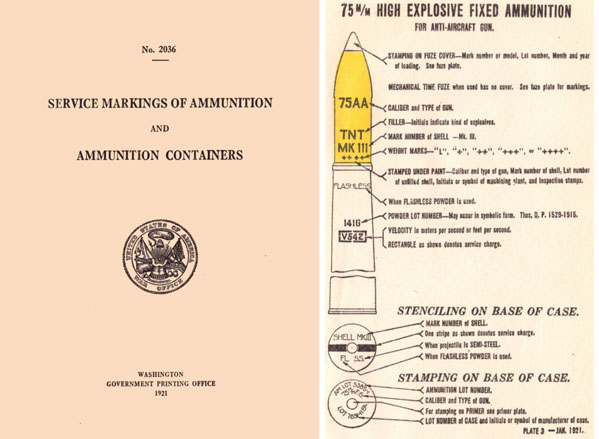 U.S. Ammo Service Markings 1921 (War Office Publ.)